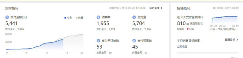 嘉华金蛛罗湖校区电商T136班毕业典礼:2018看我的!