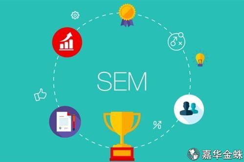 SEM数据分析--推广制胜的关键